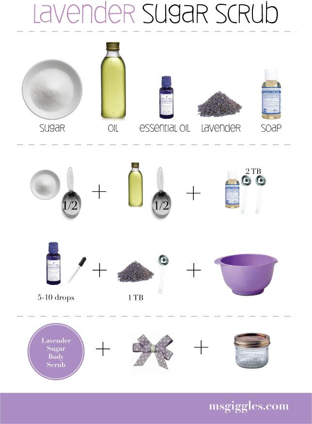 DIY // lavender sugar body scrub recipe
